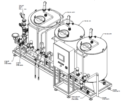 CIP Systems Illustration
